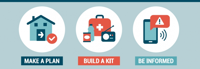 Weather Preparedness Icons: Make a Plan, Build a Kit, Be Informed